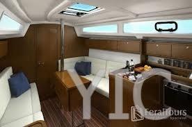 bavaria 33 cruiser sailing yacht in croatia charter on yachtsincroatia