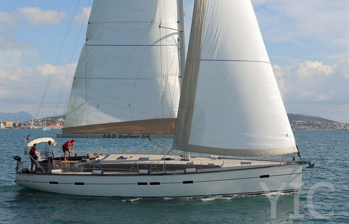 kufner yachts in croatia charter trogir